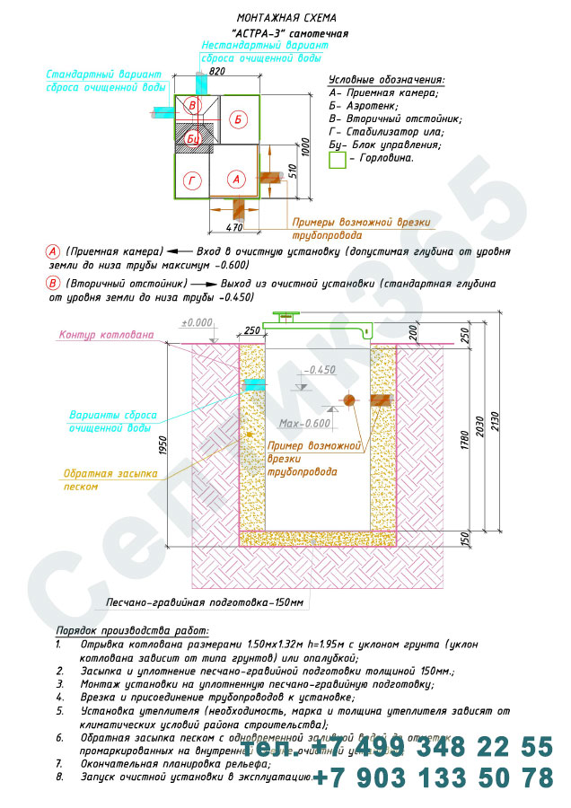 Монтажная схема септик