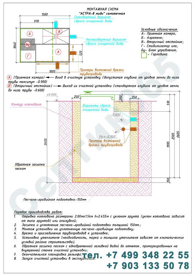 Монтажная схема септик Юнилос Астра 8 Миди