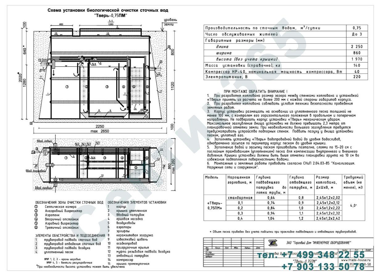 Монтажная схема септик Тверь-0,75ПМ