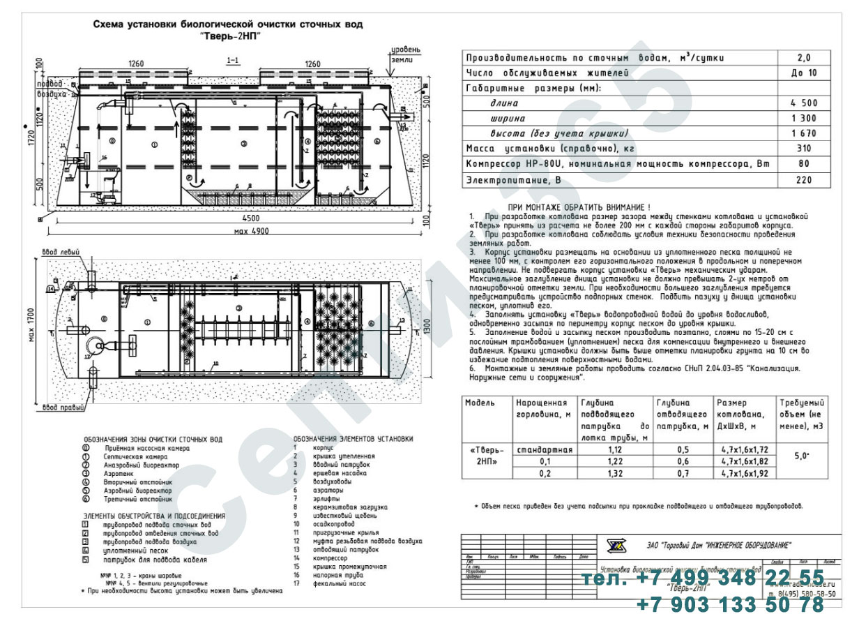 Монтажная схема септик Тверь-2НП
