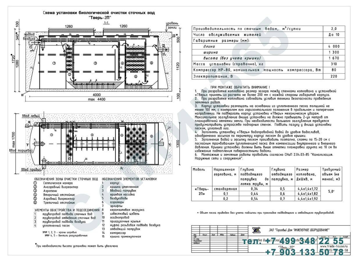 Монтажная схема септик Тверь-2П
