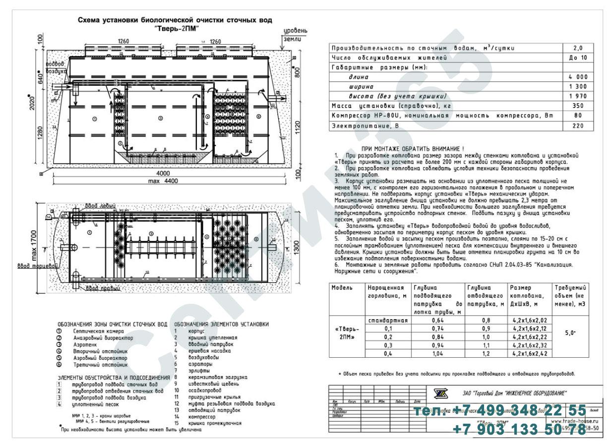 Монтажная схема септик Тверь-2ПМ