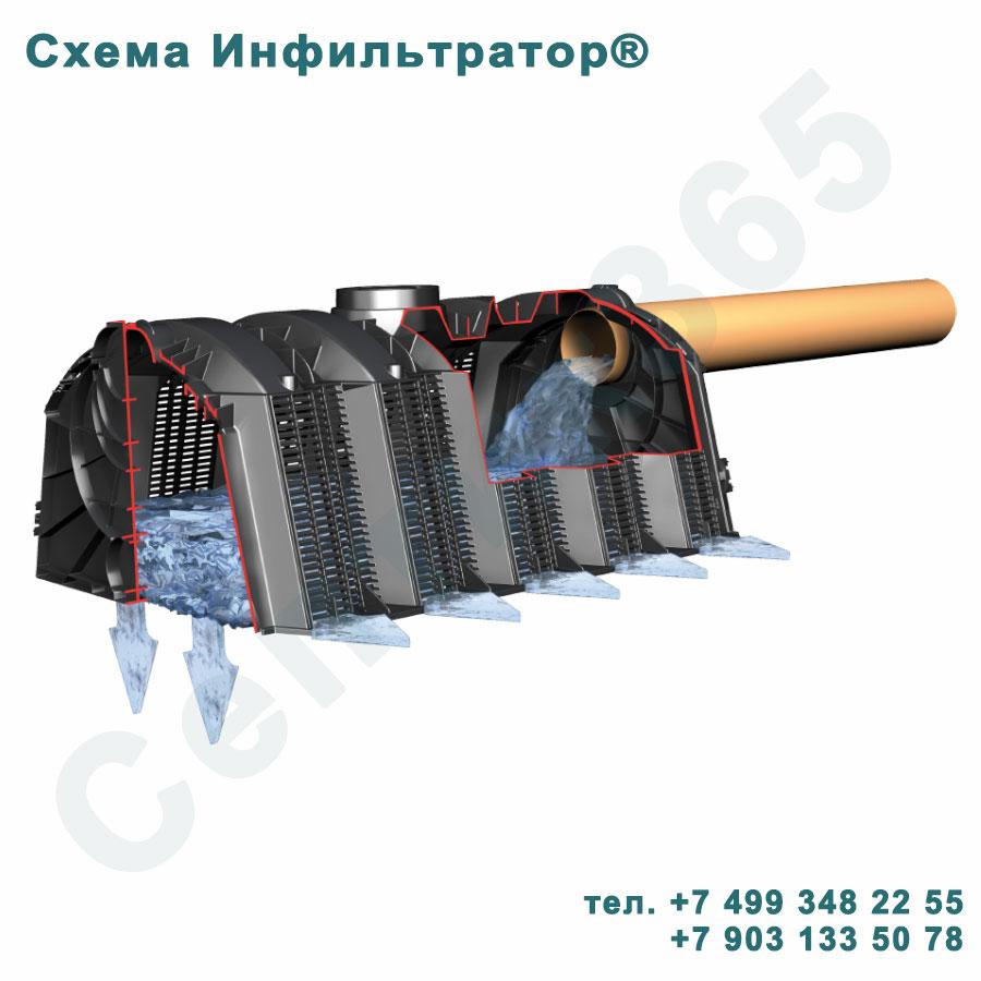 Схема инфильтратор