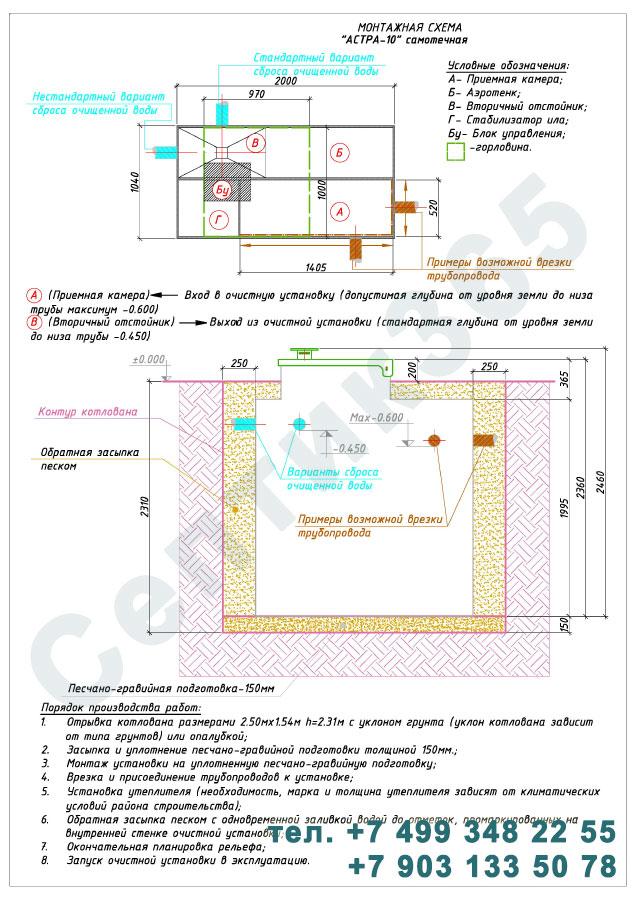 Монтажная схема септик Юнилос Астра 10