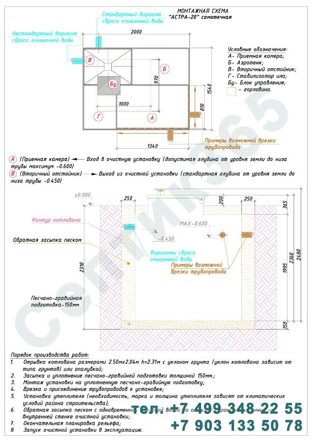 Монтажная схема септик Юнилос Астра 20