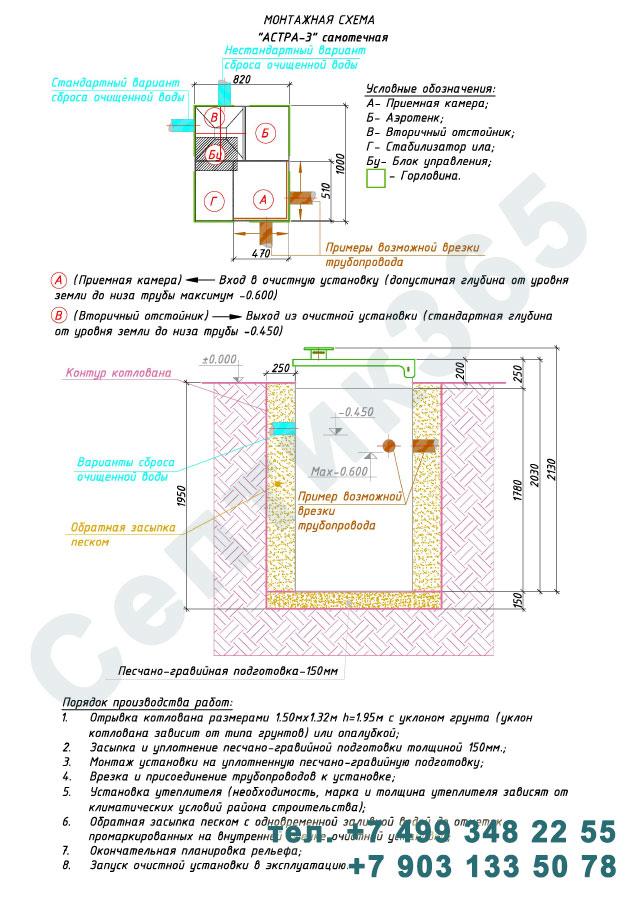 Монтажная схема септик Юнилос Астра 3