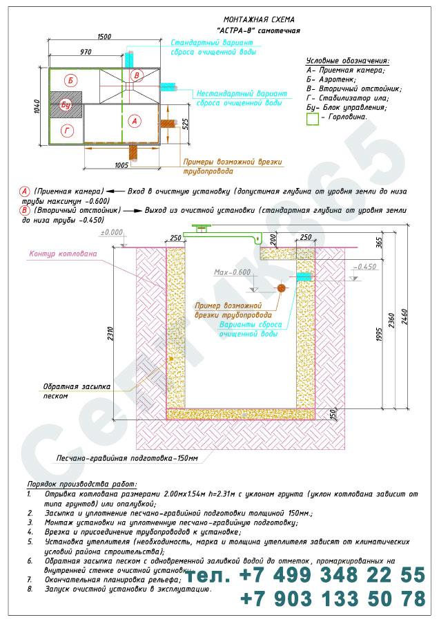 Монтажная схема септик Юнилос Астра 8