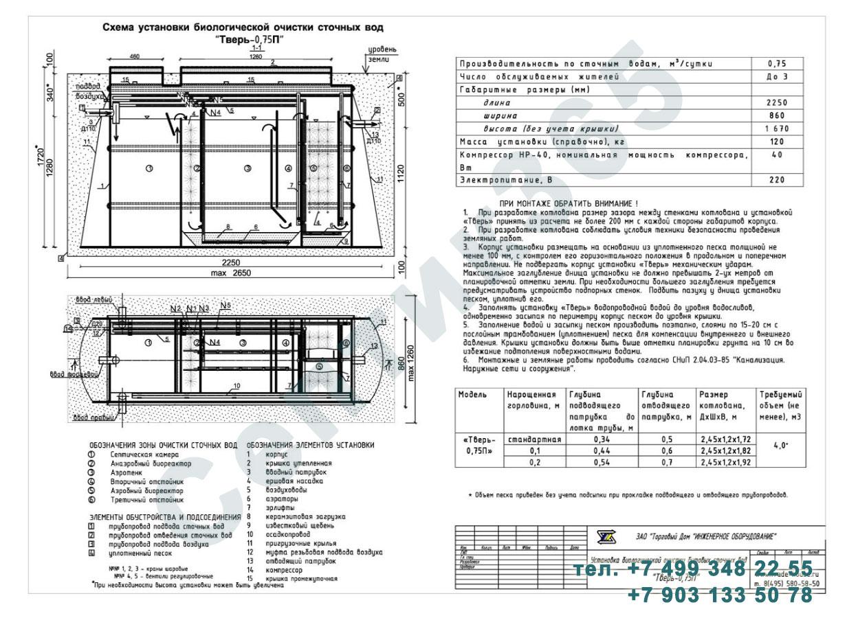 Монтажная схема септик Тверь-0,75П