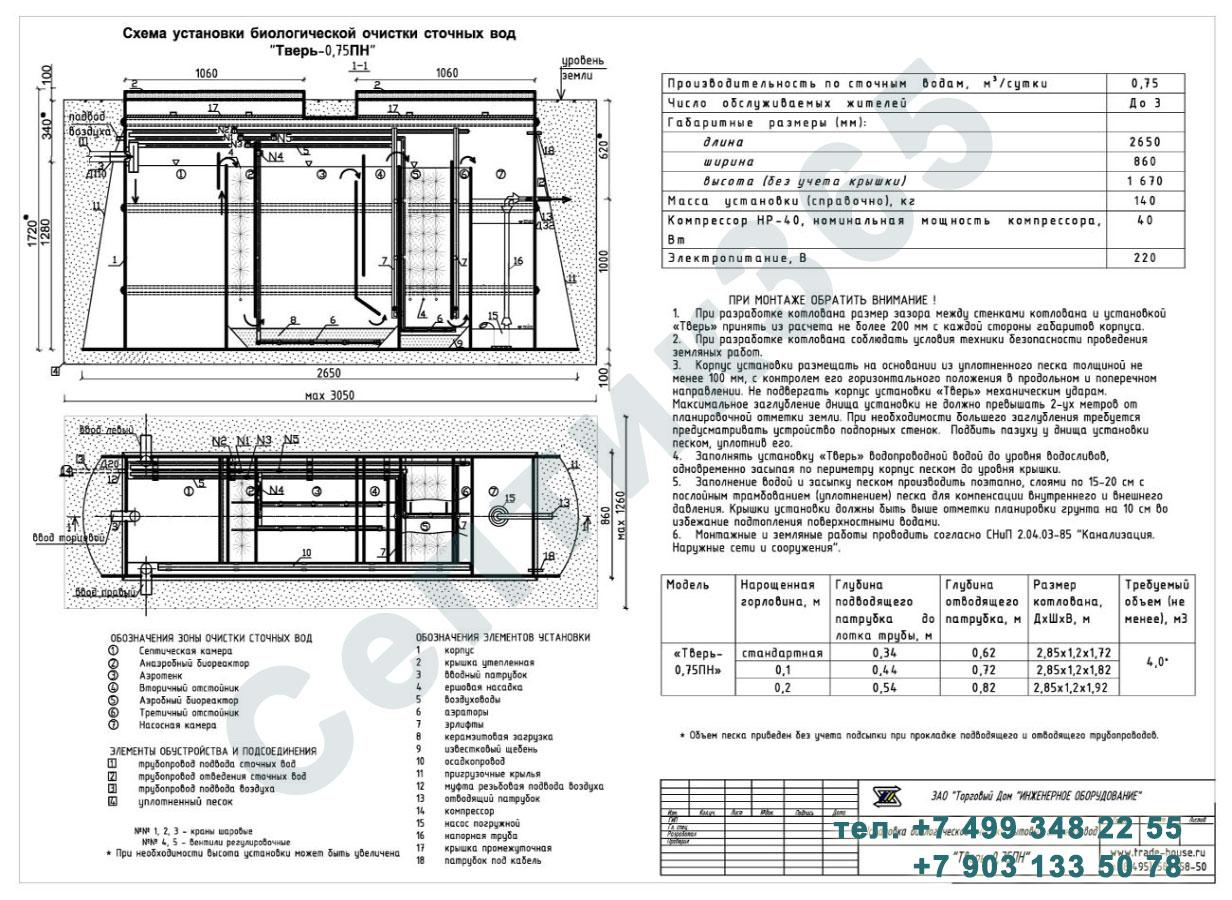 Монтажная схема септик Тверь-0,75ПН