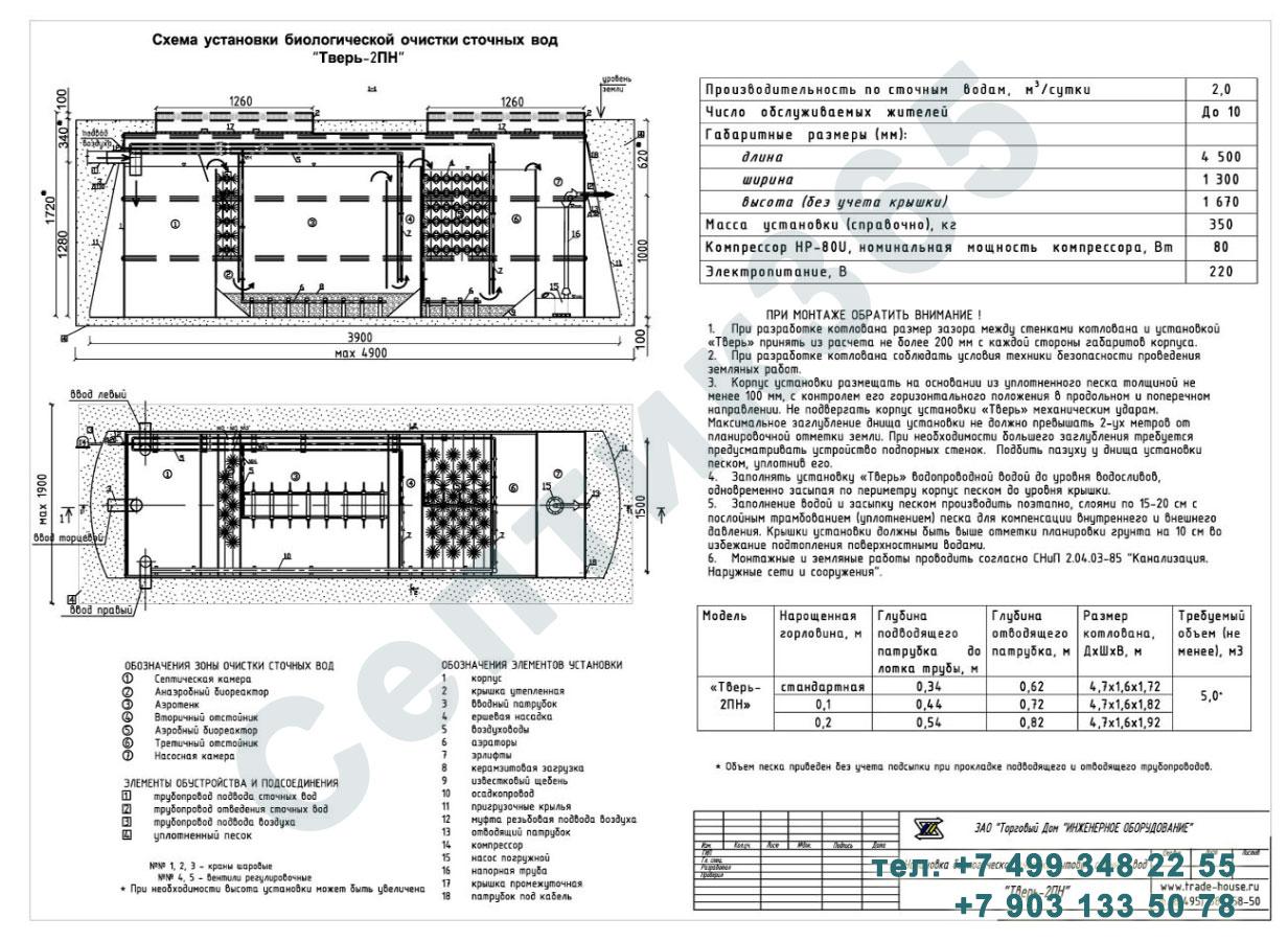 Монтажная схема септик Тверь-2ПН